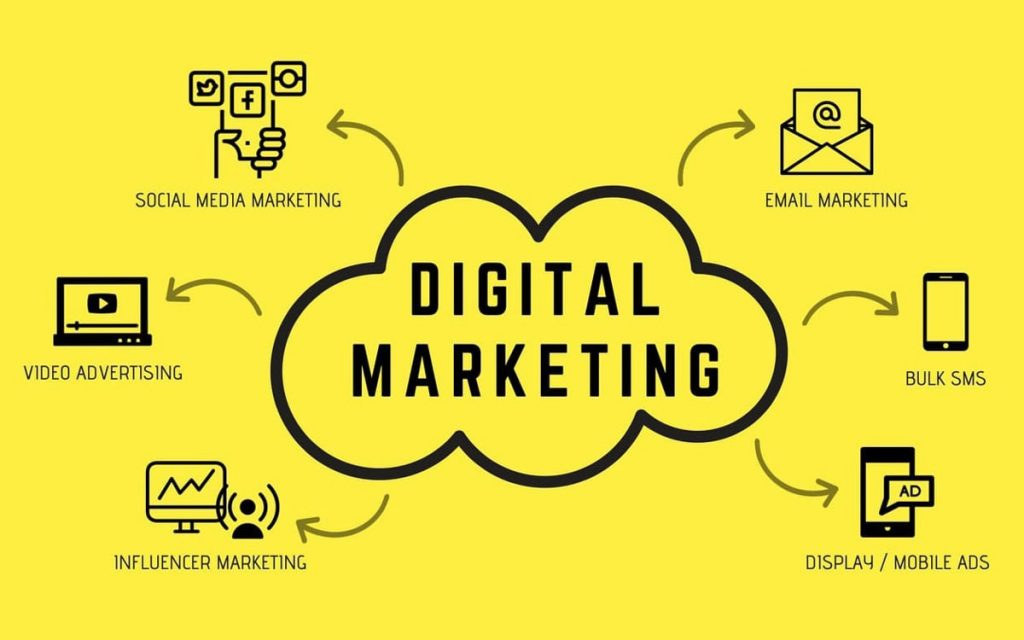 digital marketing tips dallas design company